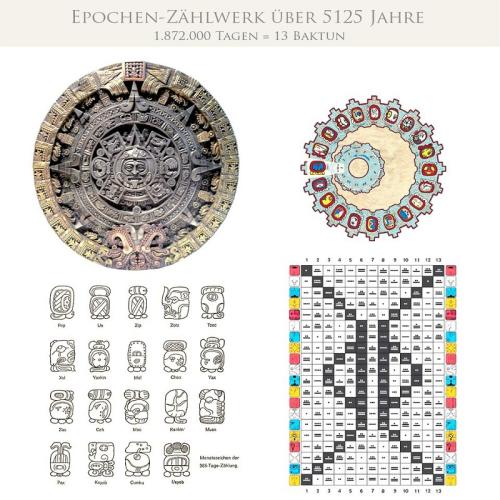 Maya Kalender - der Stein der Sonne